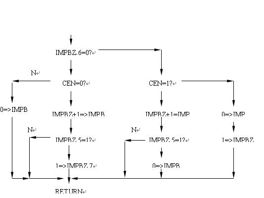 预付费电表限功率软件设计